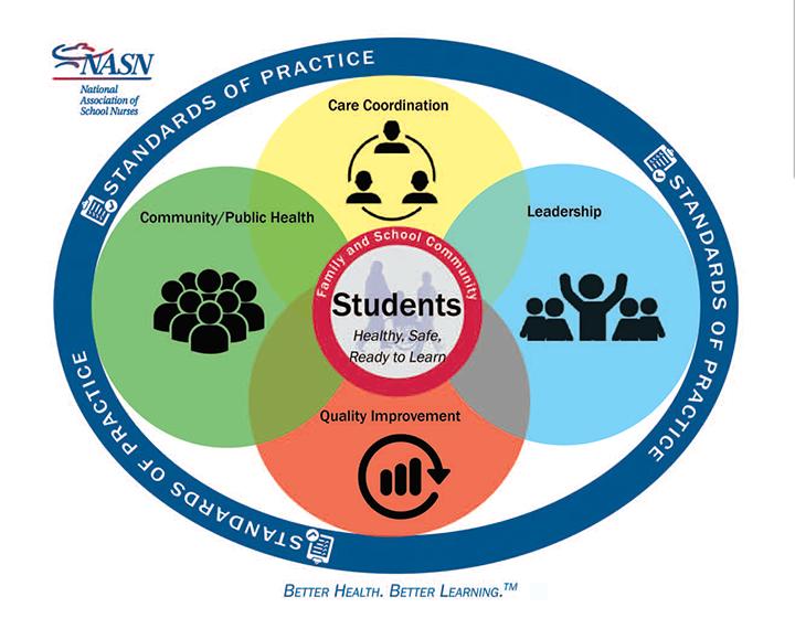 School-nurses-Keeping-children-families-communities-healthy-practice-framework