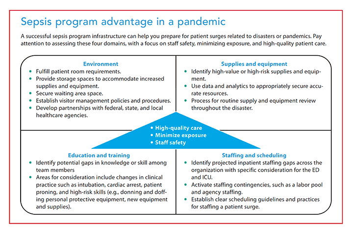 sepsis-online-program-advantage-pandemic